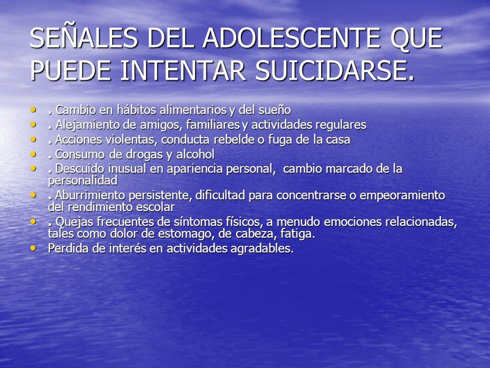 SEÑALES DEL ADOLESCENTE QUE PUEDE INTENTAR SUICIDARSE.. Cambio en hábitos alimentarios y del sueño. Cambio en hábitos alimentarios y del sueño. Alejam