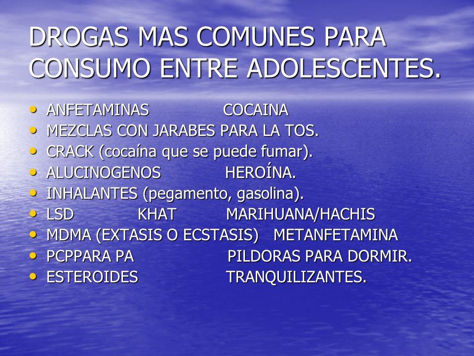DROGAS MAS COMUNES PARA CONSUMO ENTRE ADOLESCENTES. ANFETAMINAS COCAINA ANFETAMINAS COCAINA MEZCLAS CON JARABES PARA LA TOS. MEZCLAS CON JARABES PARA