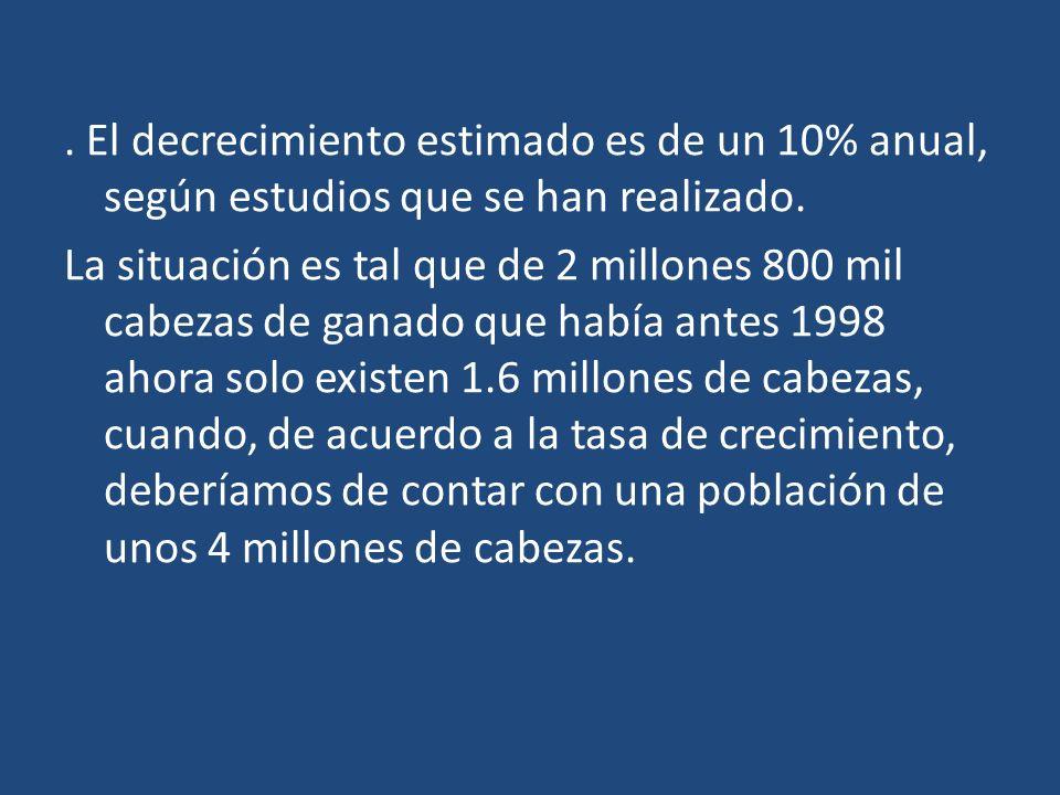 . El decrecimiento estimado es de un 10% anual, según estudios que se han realizado. La situación es tal que de 2 millones 800 mil cabezas de ganado q
