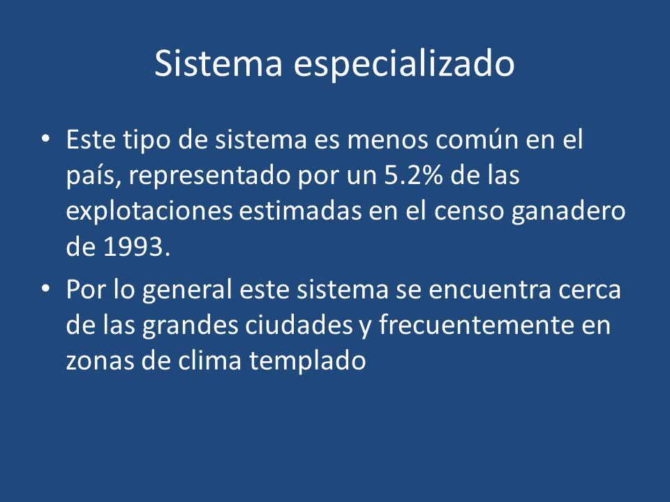 Sistema especializado Este tipo de sistema es menos común en el país, representado por un 5.2% de las explotaciones estimadas en el censo ganadero de
