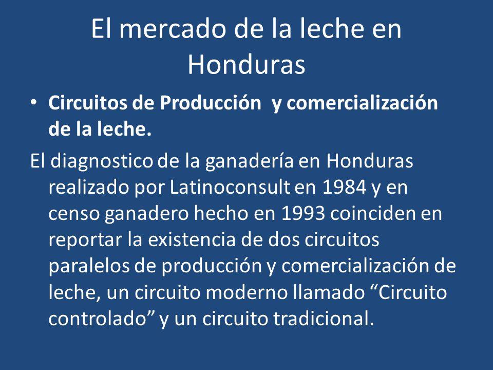 El mercado de la leche en Honduras Circuitos de Producción y comercialización de la leche. El diagnostico de la ganadería en Honduras realizado por La