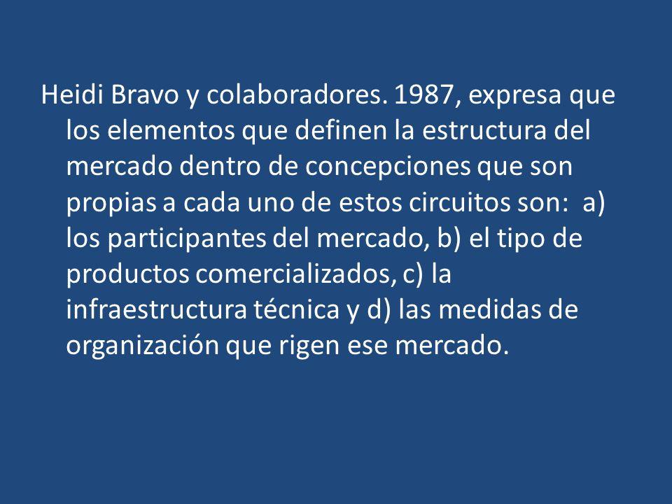 Heidi Bravo y colaboradores. 1987, expresa que los elementos que definen la estructura del mercado dentro de concepciones que son propias a cada uno d