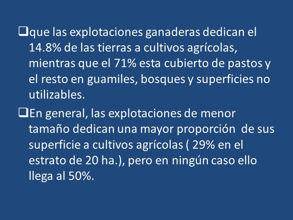 que las explotaciones ganaderas dedican el 14.8% de las tierras a cultivos agrícolas, mientras que el 71% esta cubierto de pastos y el resto en guamil