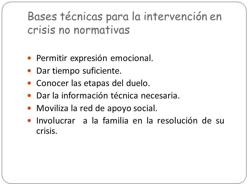 Bases técnicas para la intervención en crisis no normativas Permitir expresión emocional. Dar tiempo suficiente. Conocer las etapas del duelo. Dar la
