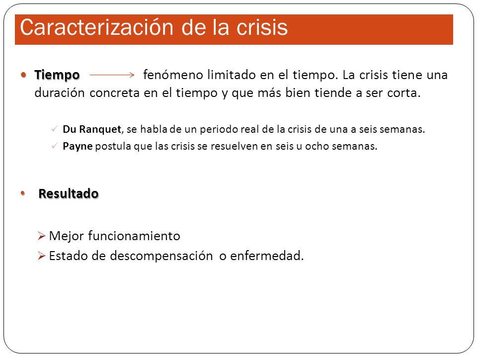Caracterización de la crisis Tiempo Tiempo fenómeno limitado en el tiempo. La crisis tiene una duración concreta en el tiempo y que más bien tiende a