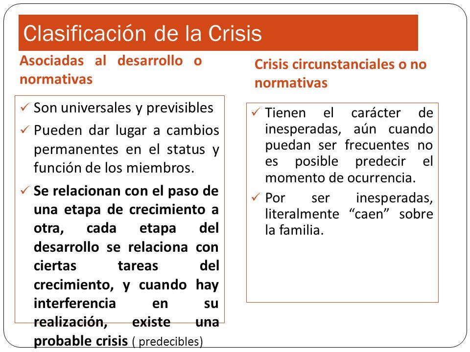 Clasificación de la Crisis Asociadas al desarrollo o normativas Crisis circunstanciales o no normativas Son universales y previsibles Pueden dar lugar