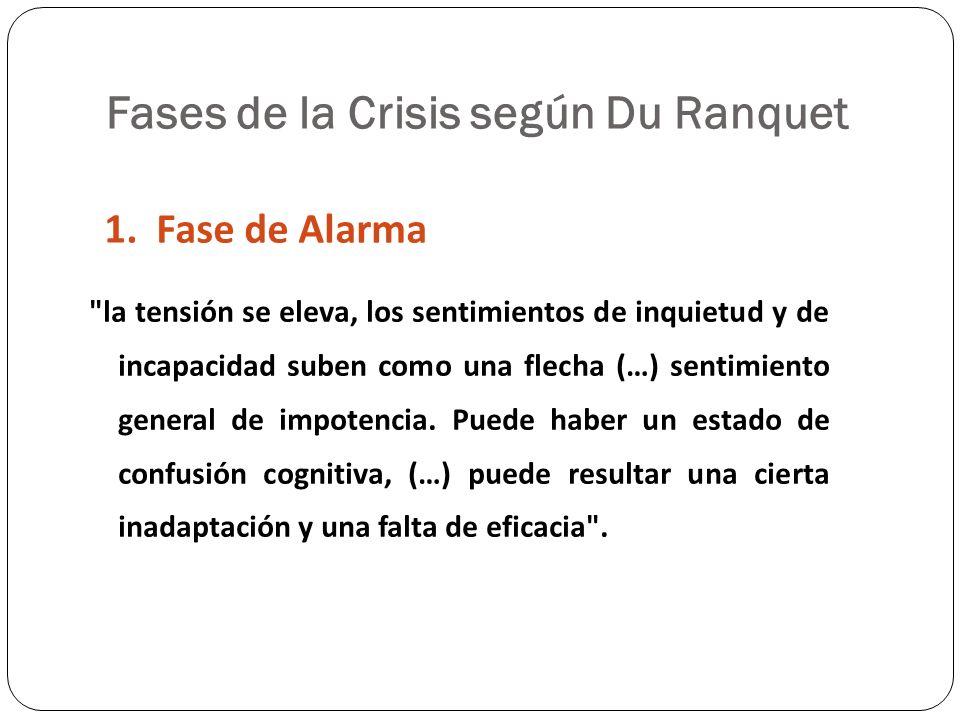 Fases de la Crisis según Du Ranquet 1. Fase de Alarma