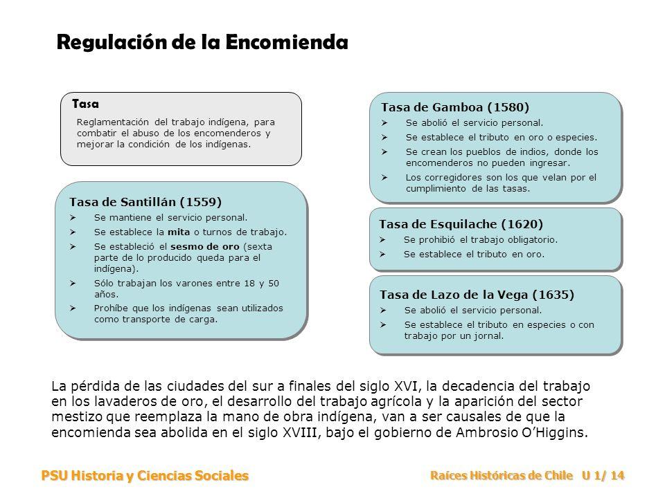 PSU Historia y Ciencias Sociales Raíces Históricas de Chile U 1/ 14 Regulación de la Encomienda Reglamentación del trabajo indígena, para combatir el