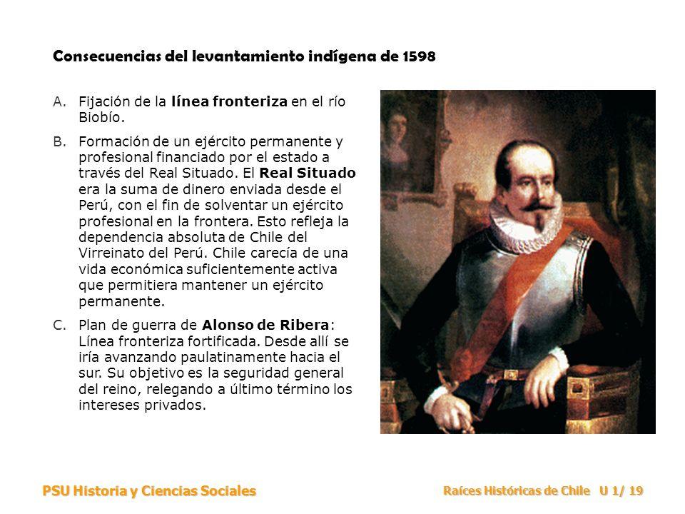 PSU Historia y Ciencias Sociales Raíces Históricas de Chile U 1/ 19 Consecuencias del levantamiento indígena de 1598 A.Fijación de la línea fronteriza