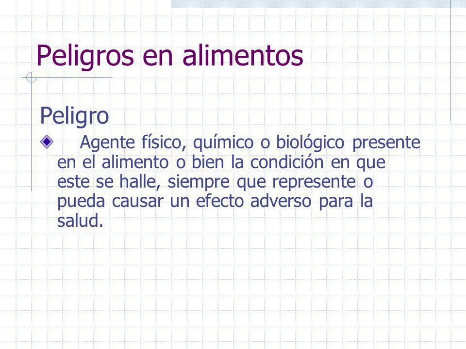 Enfermedades transmitidas por alimentos en el consumo ambulante EnfermedadAgente Etiológico SíntomaPeriodo de incubación Alimentos involucrados Medida