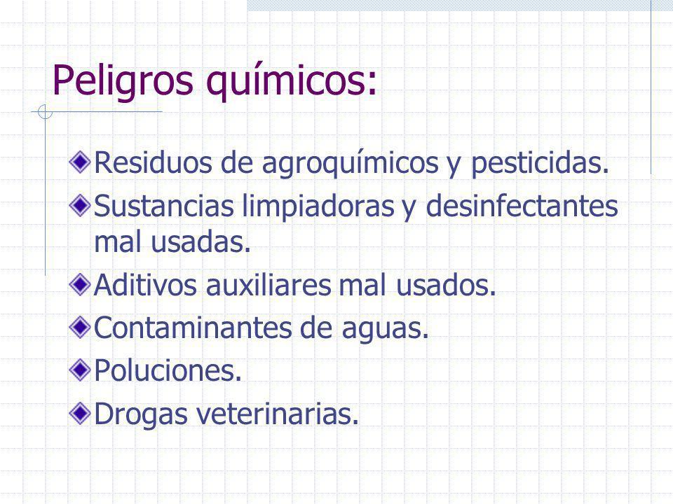 Peligros biológicos Insectos Roedores Pájaros Parásitos Bacterias Hongos (mohos y levaduras) Virus