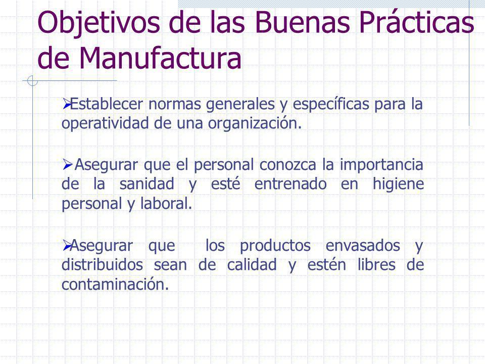 Historia de las BPM SucesoAcción Pésimas condiciones de higiene en el envasado de carnes. (Libro