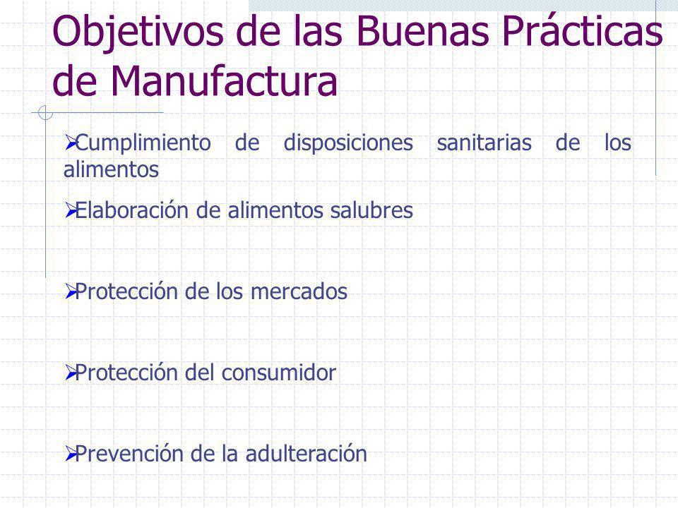 Objetivos de las Buenas Prácticas de Manufactura Establecer normas generales y específicas para la operatividad de una organización. Asegurar que los