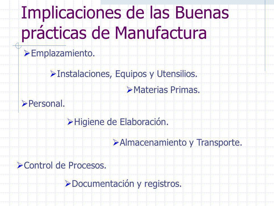 Objetivos de las Buenas Prácticas de Manufactura Cumplimiento de disposiciones sanitarias de los alimentos Elaboración de alimentos salubres Protecció