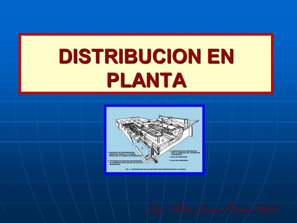 Clasificación de los Estudios de Distribución en Planta Ajustes Menores en una Distribución ya Existente Se presenta cuando varían las condiciones de operación, es una buena oportunidad para introducir diversas mejoras con un mínimo de costos
