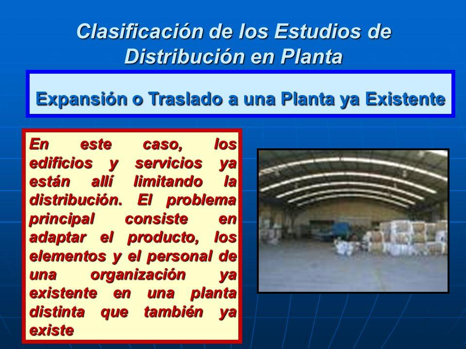 Clasificación de los Estudios de Distribución en Planta Expansión o Traslado a una Planta ya Existente En este caso, los edificios y servicios ya está