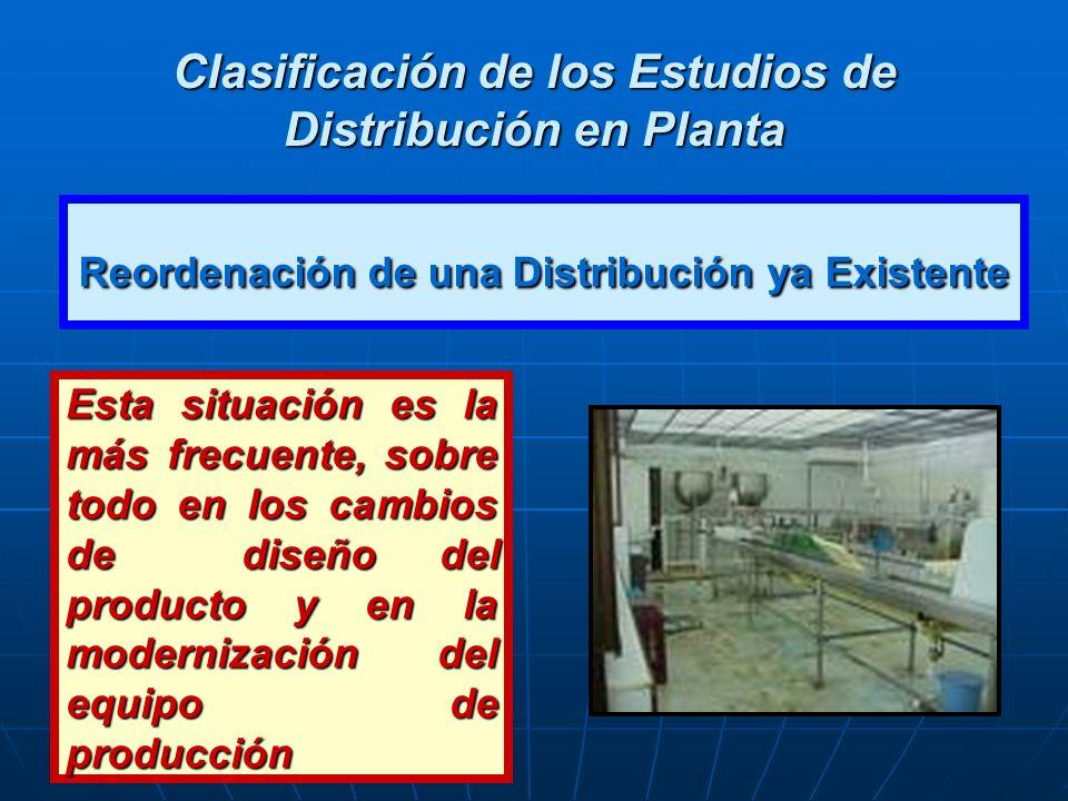 Clasificación de los Estudios de Distribución en Planta Reordenación de una Distribución ya Existente Esta situación es la más frecuente, sobre todo e