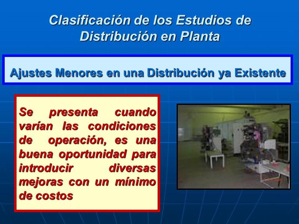Clasificación de los Estudios de Distribución en Planta Ajustes Menores en una Distribución ya Existente Se presenta cuando varían las condiciones de