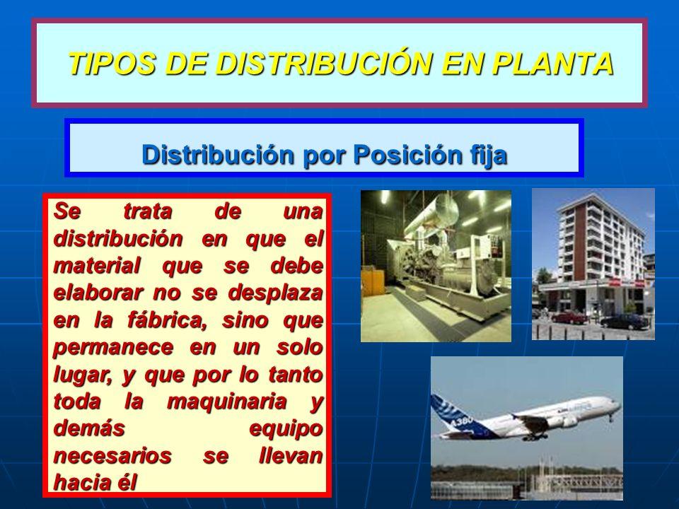 TIPOS DE DISTRIBUCIÓN EN PLANTA Distribución por Posición fija Se trata de una distribución en que el material que se debe elaborar no se desplaza en