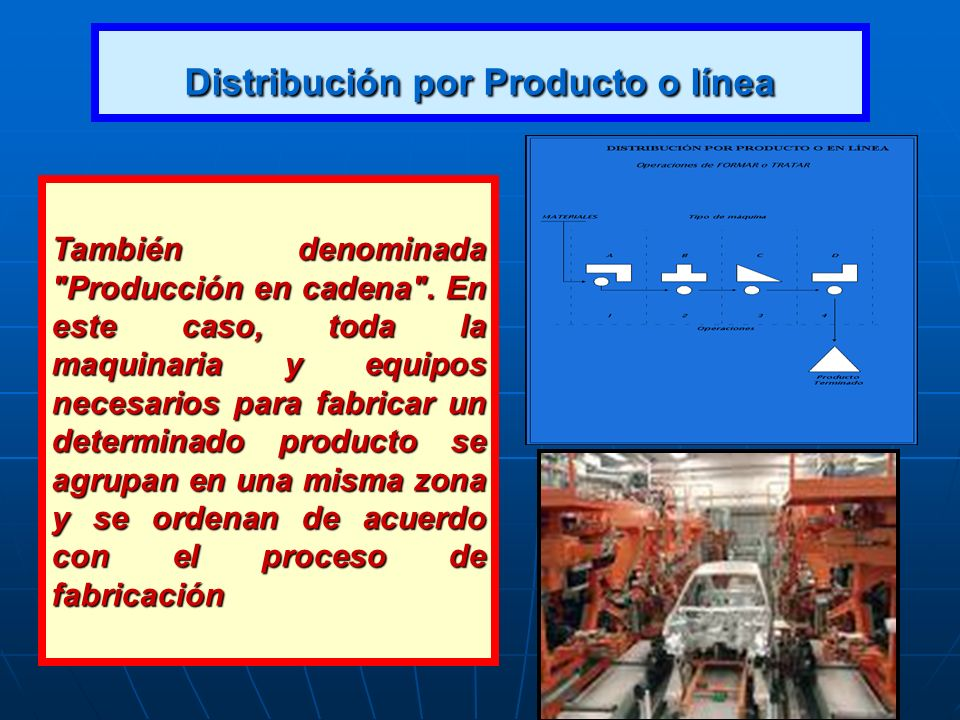 Distribución por Producto o línea También denominada