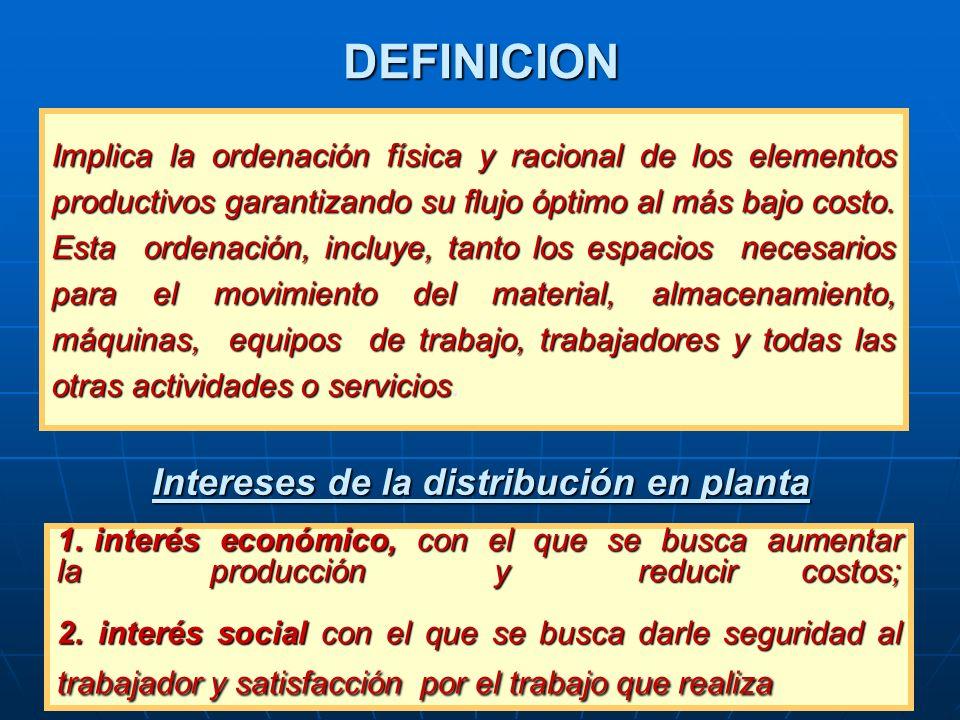 DEFINICION Intereses de la distribución en planta 1. interés económico, con el que se busca aumentar la producción y reducir costos; 2. interés social