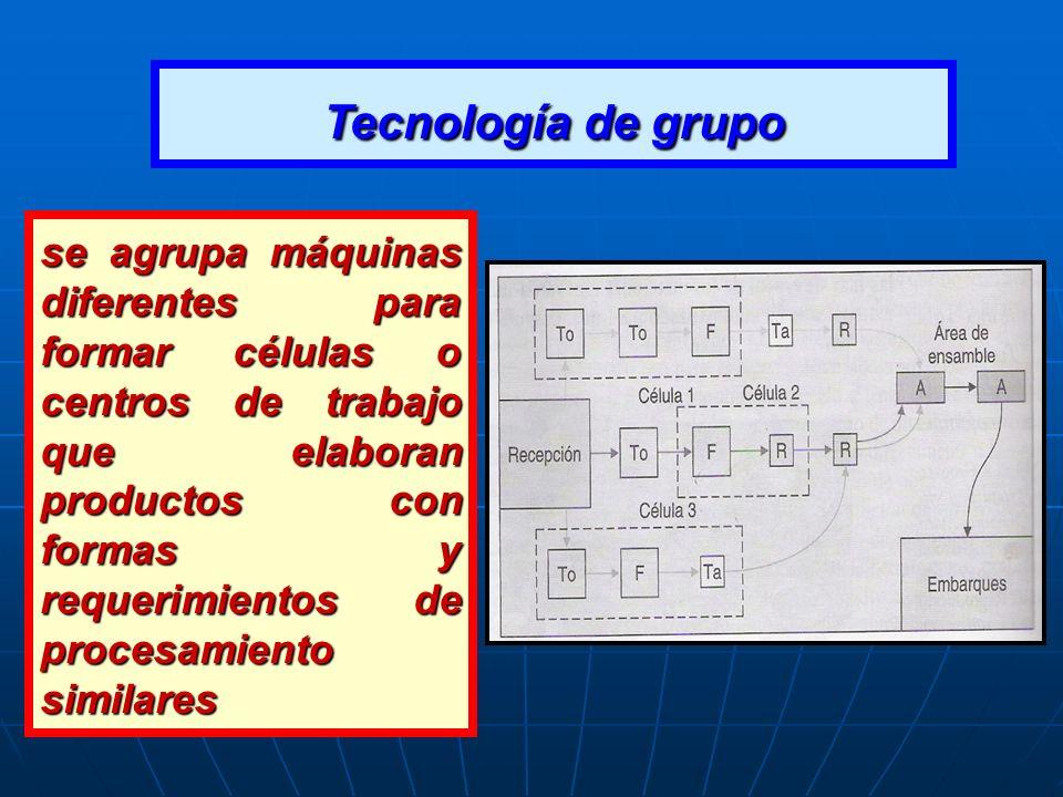 Tecnología de grupo se agrupa máquinas diferentes para formar células o centros de trabajo que elaboran productos con formas y requerimientos de proce