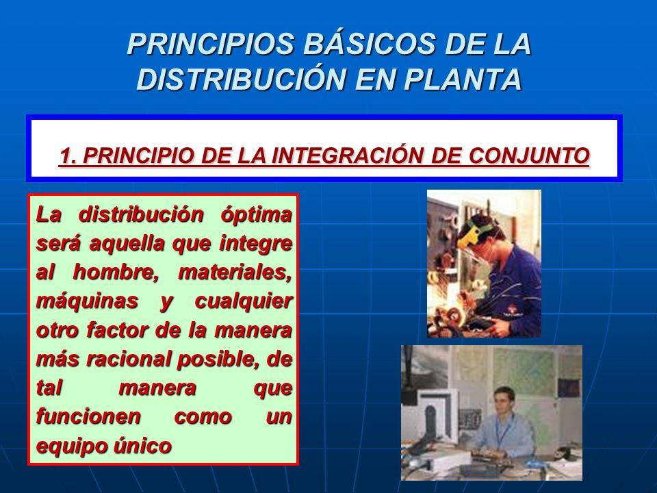 PRINCIPIOS BÁSICOS DE LA DISTRIBUCIÓN EN PLANTA 1. PRINCIPIO DE LA INTEGRACIÓN DE CONJUNTO La distribución óptima será aquella que integre al hombre,