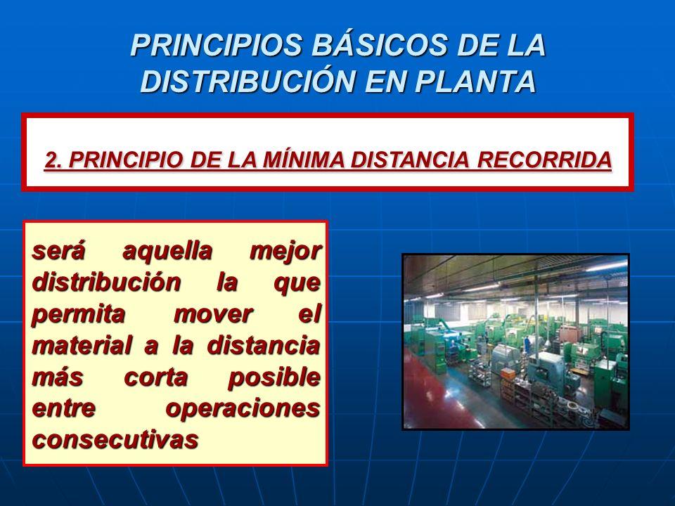 PRINCIPIOS BÁSICOS DE LA DISTRIBUCIÓN EN PLANTA será aquella mejor distribución la que permita mover el material a la distancia más corta posible entr