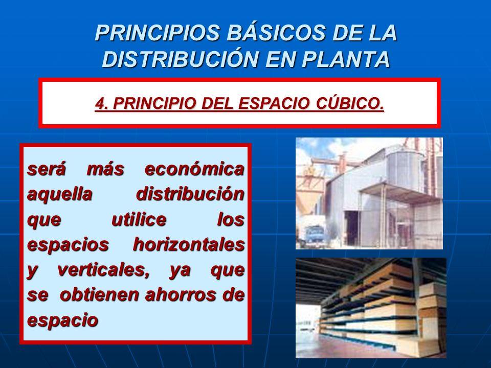 PRINCIPIOS BÁSICOS DE LA DISTRIBUCIÓN EN PLANTA será más económica aquella distribución que utilice los espacios horizontales y verticales, ya que se