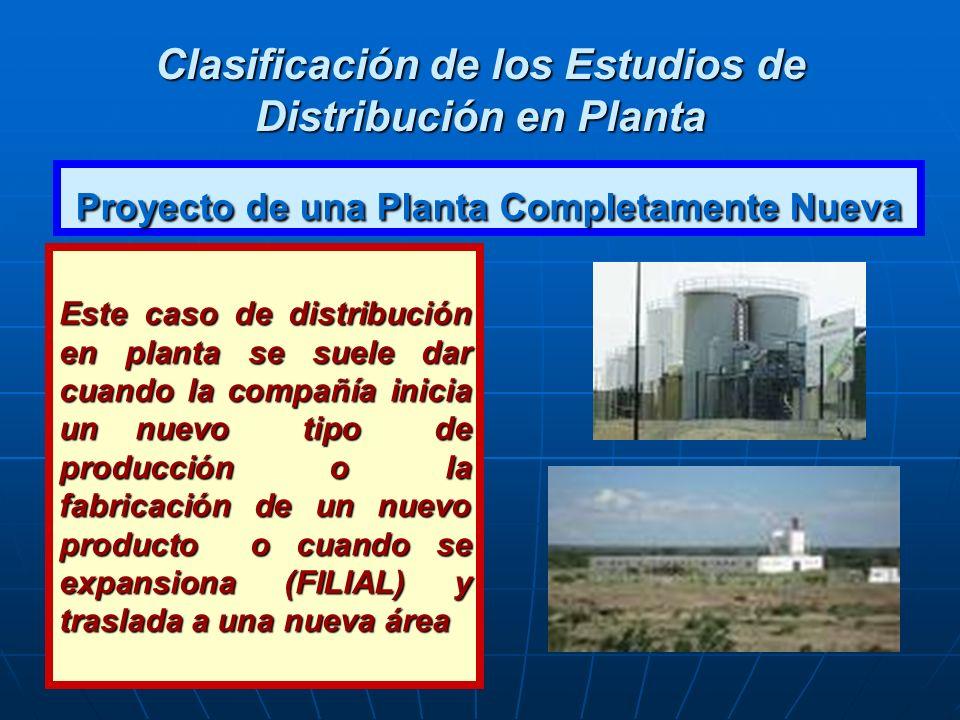 Clasificación de los Estudios de Distribución en Planta Expansión o Traslado a una Planta ya Existente En este caso, los edificios y servicios ya están allí limitando la distribución.
