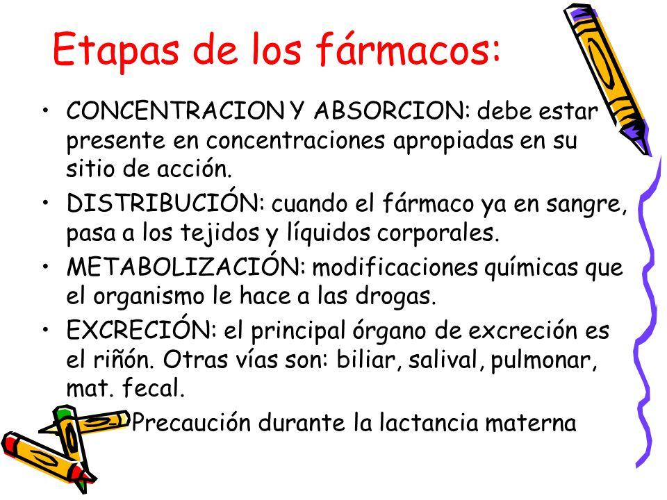 CONSIDERACIONES ESPECIALES DIAZEPAM: precipita con dextrosa, fisiológico y agua destilada (algunas presentaciones admiten el agua dest.).