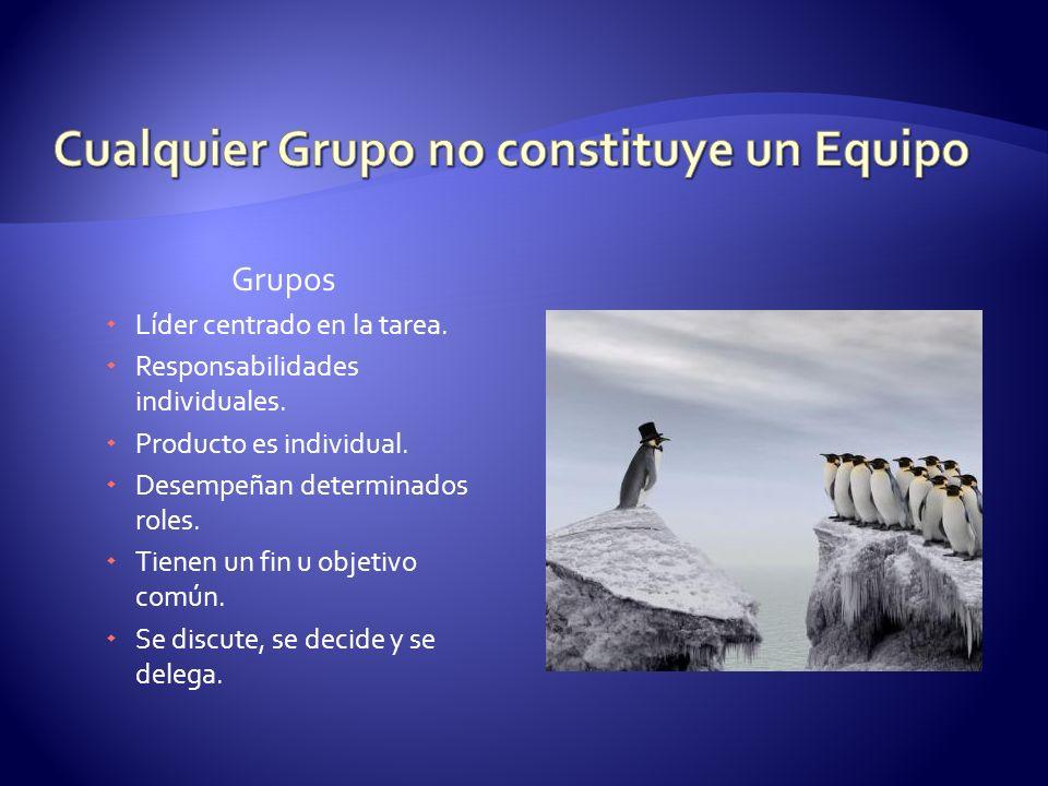 Grupos Líder centrado en la tarea. Responsabilidades individuales. Producto es individual. Desempeñan determinados roles. Tienen un fin u objetivo com