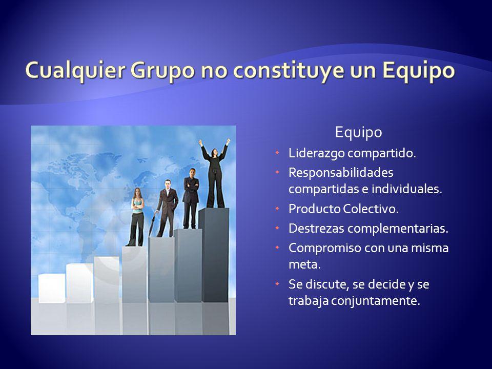 Equipo Liderazgo compartido. Responsabilidades compartidas e individuales. Producto Colectivo. Destrezas complementarias. Compromiso con una misma met