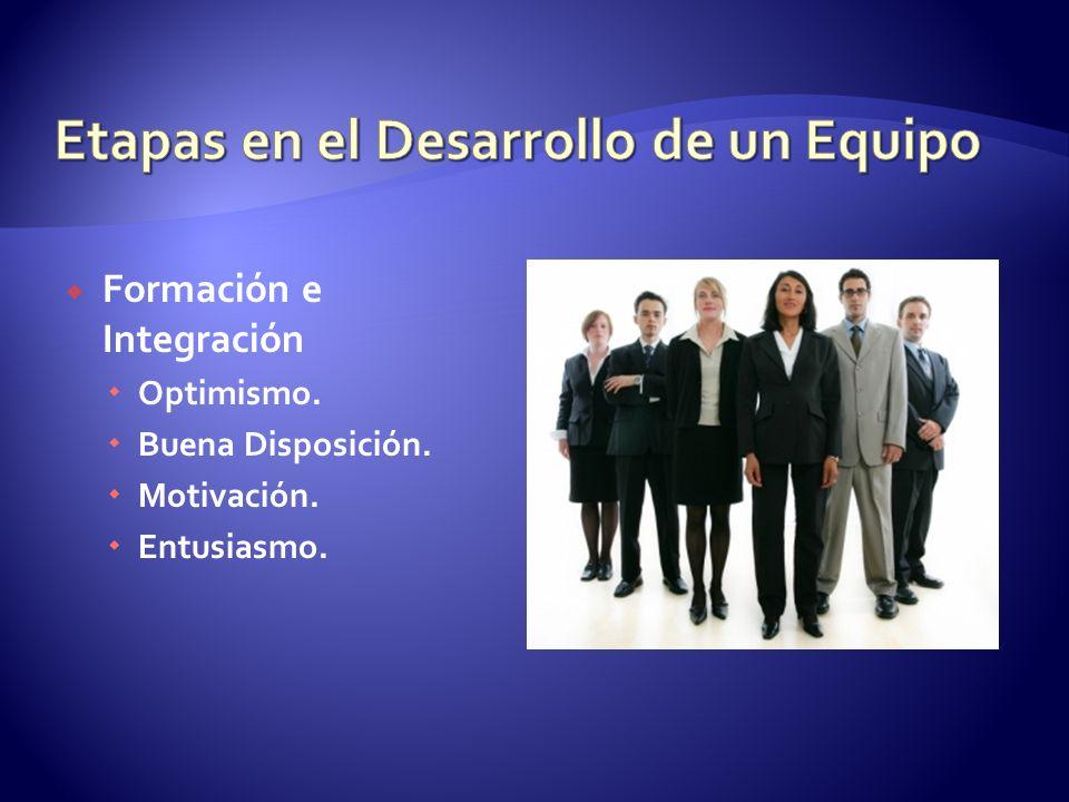 Formación e Integración Optimismo. Buena Disposición. Motivación. Entusiasmo.