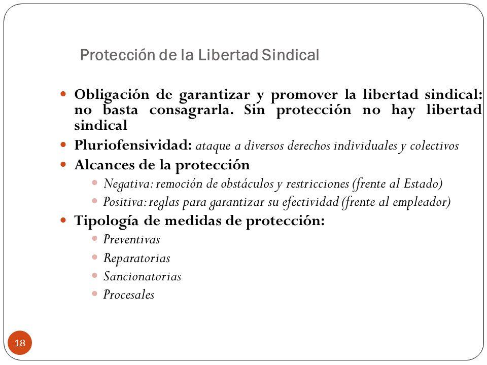 18 Protección de la Libertad Sindical Obligación de garantizar y promover la libertad sindical: no basta consagrarla. Sin protección no hay libertad s