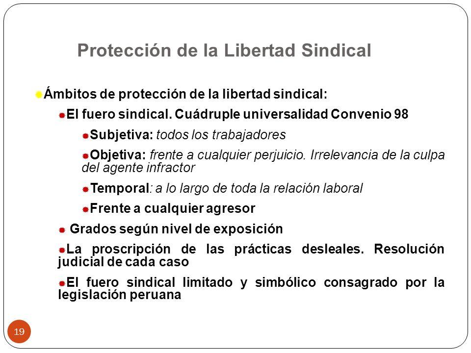 19 Ámbitos de protección de la libertad sindical: El fuero sindical. Cuádruple universalidad Convenio 98 Subjetiva: todos los trabajadores Objetiva: f