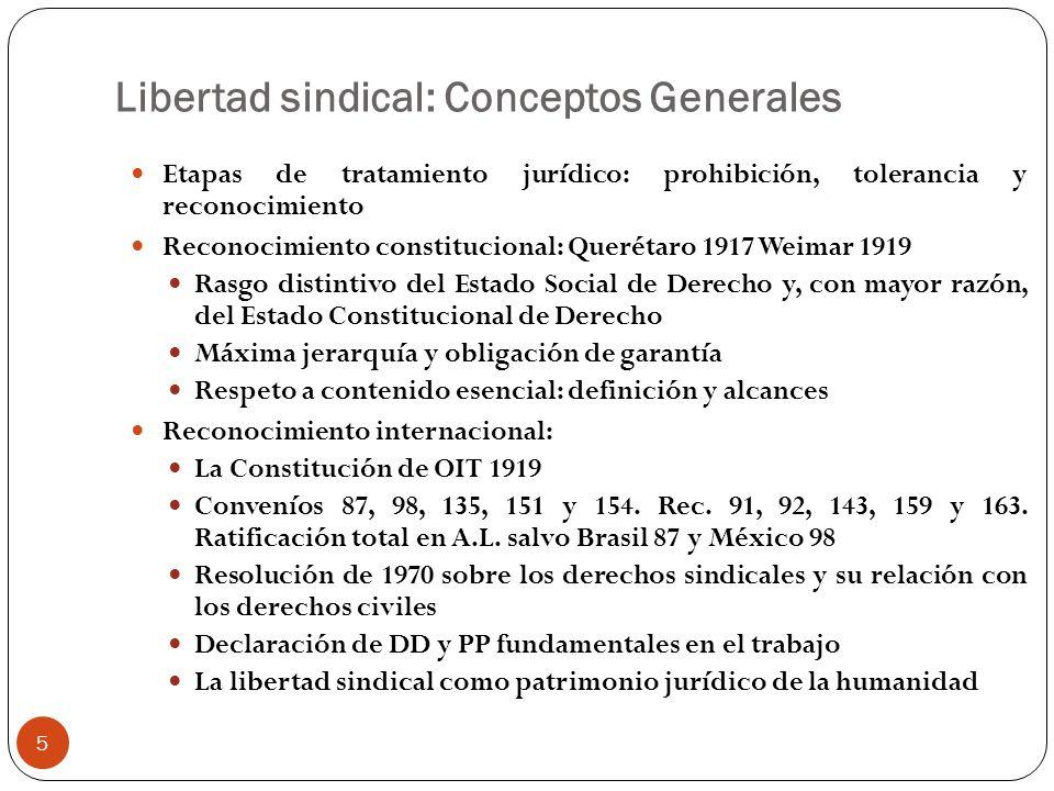5 Libertad sindical: Conceptos Generales Etapas de tratamiento jurídico: prohibición, tolerancia y reconocimiento Reconocimiento constitucional: Queré