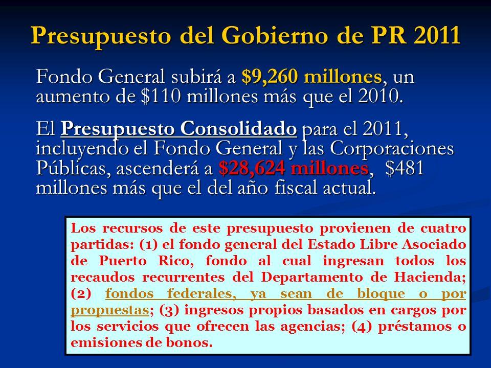 Presupuesto del Gobierno de PR 2011 Fondo General subirá a $9,260 millones, un aumento de $110 millones más que el 2010. El Presupuesto Consolidado pa