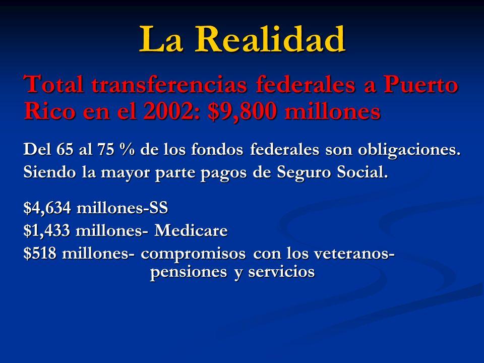 La Realidad Total transferencias federales a Puerto Rico en el 2002: $9,800 millones Del 65 al 75 % de los fondos federales son obligaciones. Siendo l