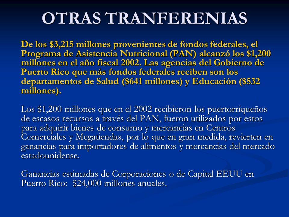 OTRAS TRANFERENIAS De los $3,215 millones provenientes de fondos federales, el Programa de Asistencia Nutricional (PAN) alcanzó los $1,200 millones en
