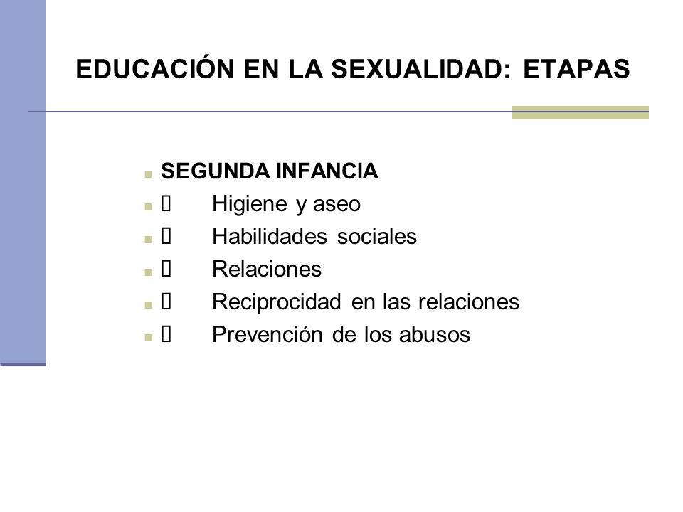 EDUCACIÓN EN LA SEXUALIDAD: ETAPAS SEGUNDA INFANCIA Higiene y aseo Habilidades sociales Relaciones Reciprocidad en las relaciones Prevención de los ab