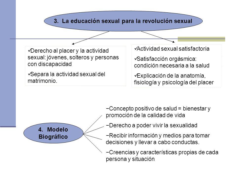 CURRICULUM DE EDUCACIÓN EN SEXUALIDAD Entendimiento de las funciones del cuerpo Control de esfínteres Higiene Menstruación, etc.