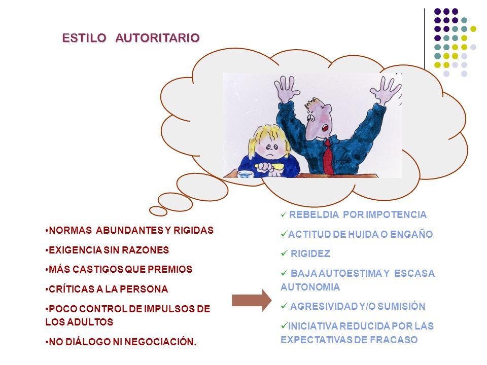 AUTORITARIO+control - afecto SOBREPROTECTOR - control + afecto ASERTIVO ASERTIVO control equilibrado según edad + afecto + afecto PERMISIVO - control