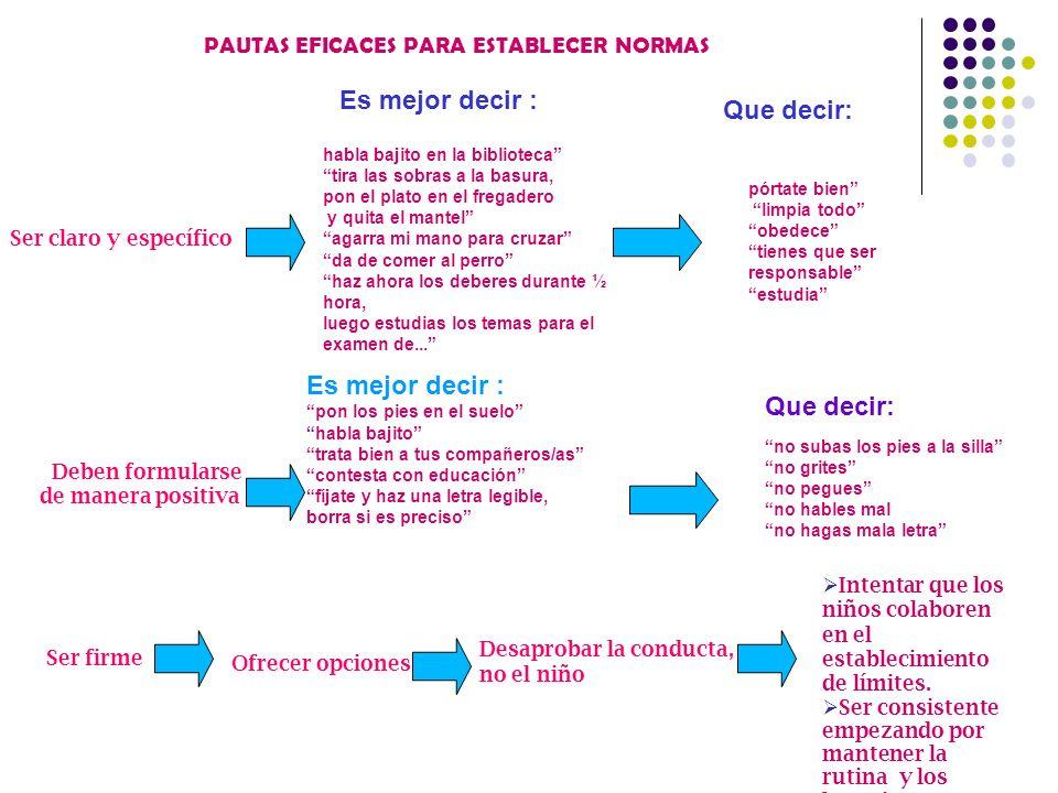 ESTILO ASERTIVO NORMAS CLARAS Y ADECUADAS A LA EDAD USO RAZONABLE DE PREMIOS Y CASTIGOS USO DEL REFUERZO VERBAL POSITIVO ESTIMULO DE AUTONOMÍA E INDEP
