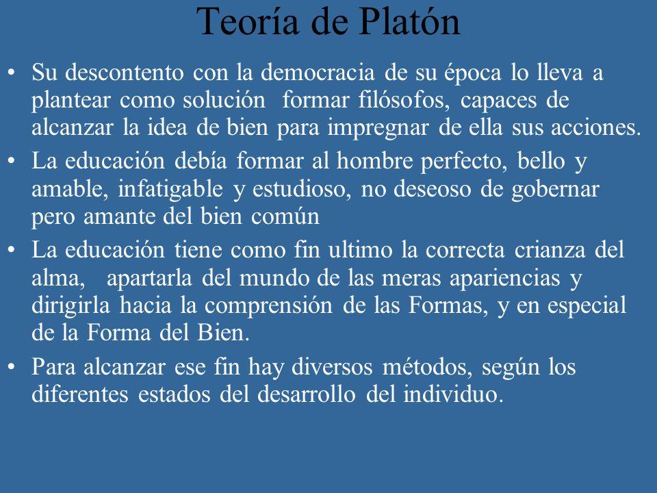 Teoría de Platón Su descontento con la democracia de su época lo lleva a plantear como solución formar filósofos, capaces de alcanzar la idea de bien