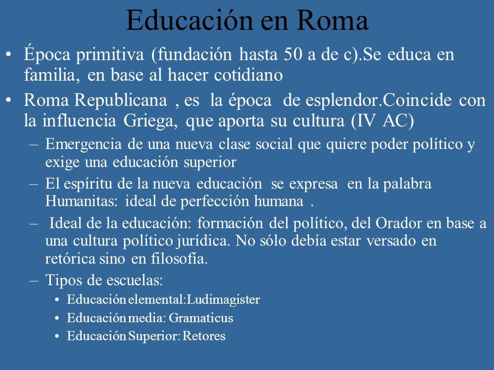 Educación en Roma Época primitiva (fundación hasta 50 a de c).Se educa en familia, en base al hacer cotidiano Roma Republicana, es la época de esplend