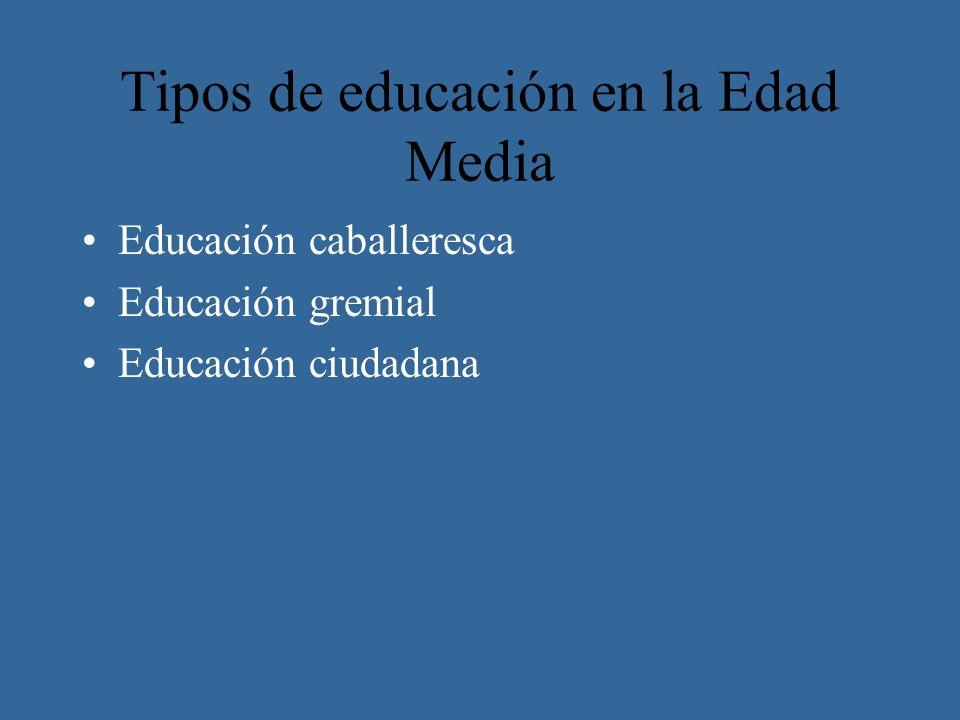 Tipos de educación en la Edad Media Educación caballeresca Educación gremial Educación ciudadana