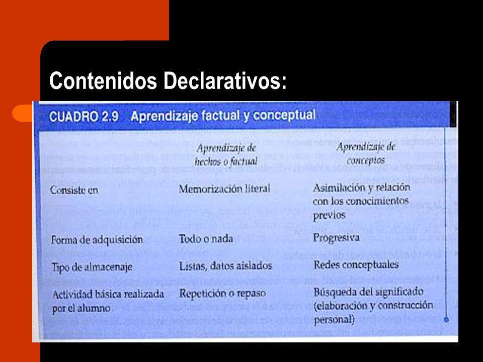 Contenidos Declarativos: