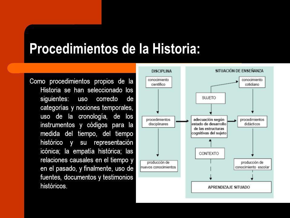Procedimientos de la Historia: Como procedimientos propios de la Historia se han seleccionado los siguientes: uso correcto de categorías y nociones te