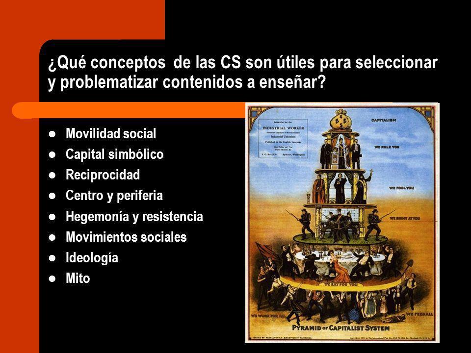 ¿Qué conceptos de las CS son útiles para seleccionar y problematizar contenidos a enseñar? Movilidad social Capital simbólico Reciprocidad Centro y pe